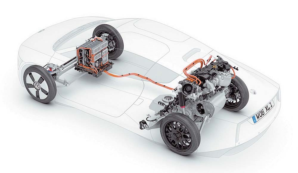 """Coming powertrain """"boom"""" might overwhelm buyers: 