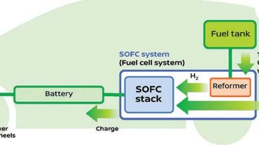 Ethanol fuel cells clear infrastructure hurdle: