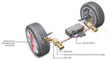 Electric suspension captures, stores kinetic energy:
